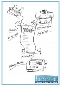 a cartoon of how chronicle integrates into the services campaign